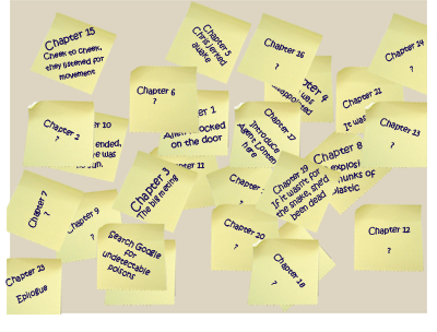 Using post-it notes for characters and timelines